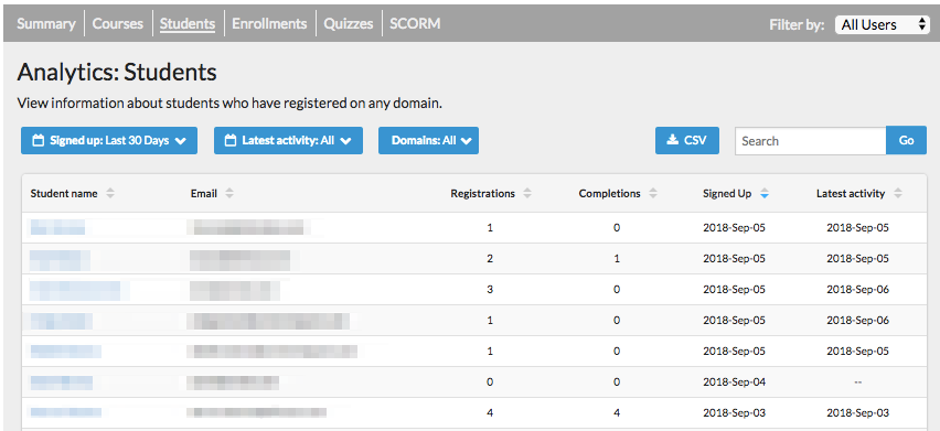 Understanding Analytics Reporting – Skilljar Help Center